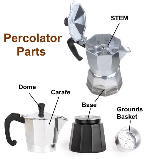 Camping Coffee Percolator Instructions