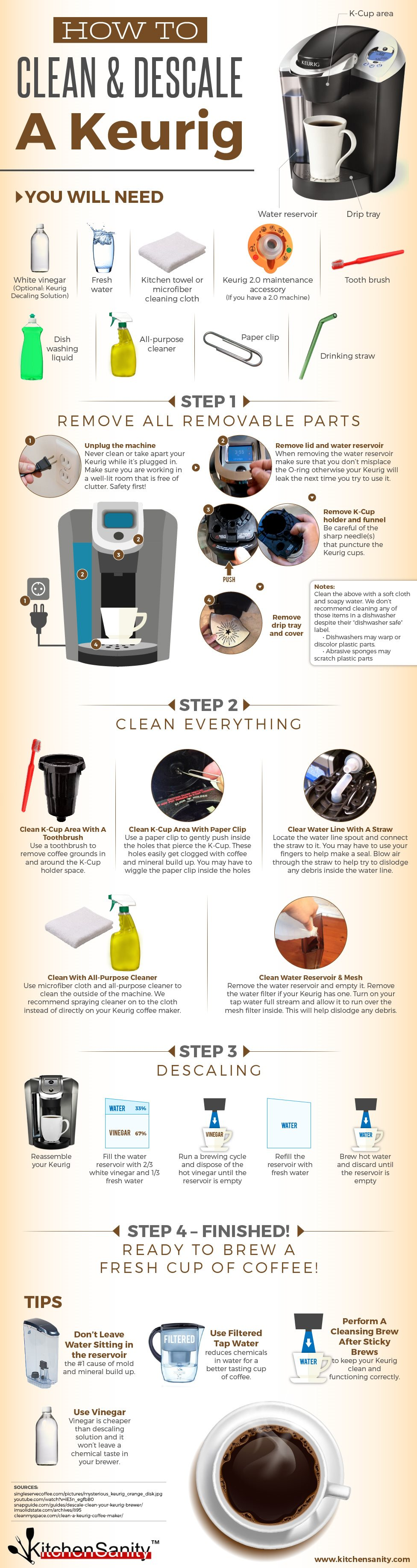 Keurig Coffee Maker Instructions For Cleaning : (GUIDE) How To Clean And Descale A Keurig KitchenSanity